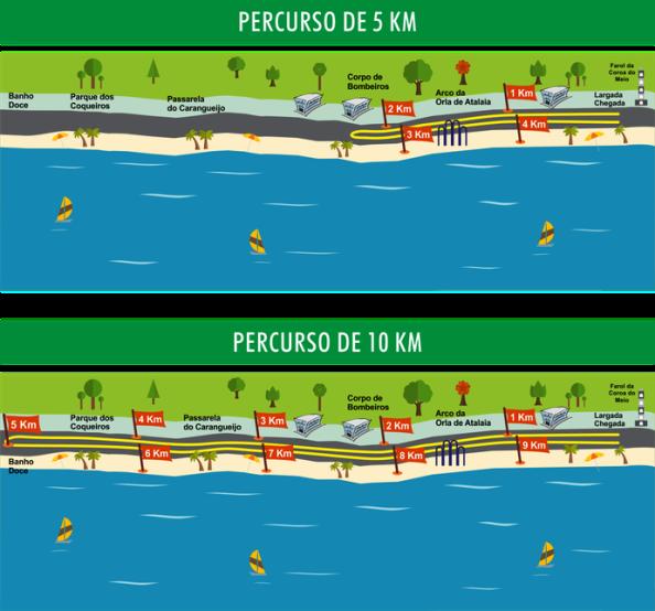 percursos-_volta_de_aracaju_2015